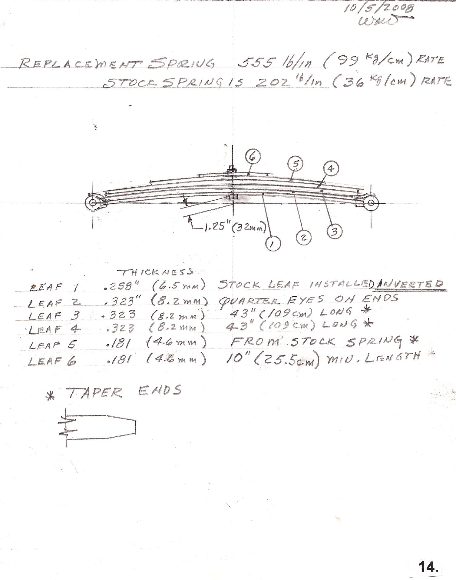 Racing Arnolt Bristols Bristol Wiring Diagram Spring 14 835931 Bytes